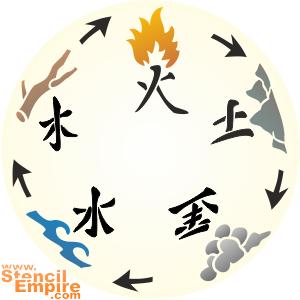 Хороший цикл Фэн-Шуй